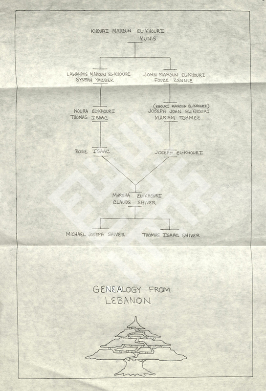 El-Khouri_family tree1_wm.jpg