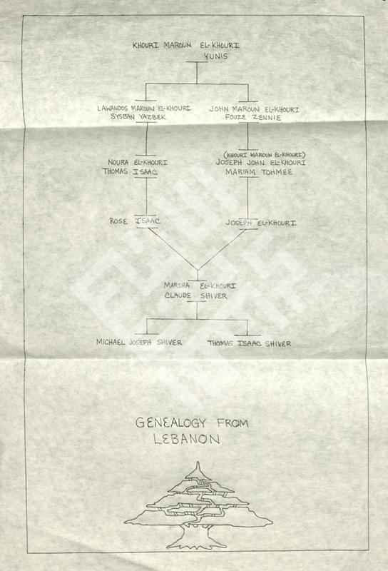 El-Khouri_family tree1_wm.jpg