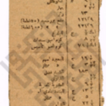 https://lebanesestudies.omeka.chass.ncsu.edu/uploads/OussaniCollection/Oussani2018-1170.pdf