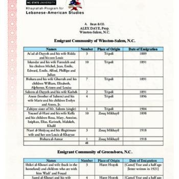 1921 Census Letter to Maronite Patriarchate.pdf