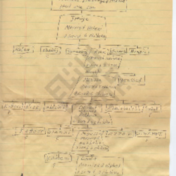 Family Tree 13 Generations_wm.pdf
